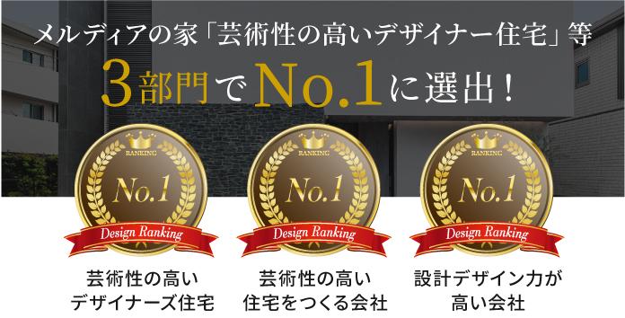 3部門でNo.1に選出!