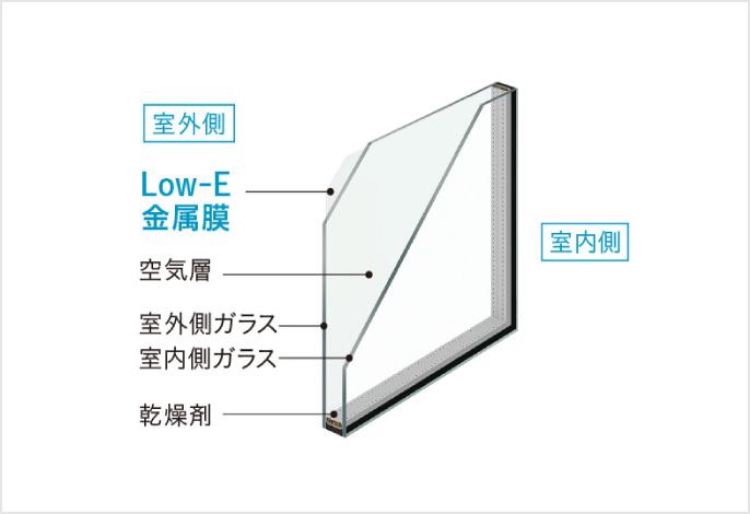 アルゴンガス入りLOW-E複層ガラス